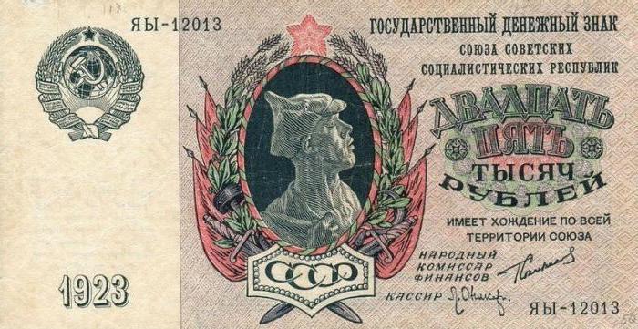 банкноты СССР 1925 года